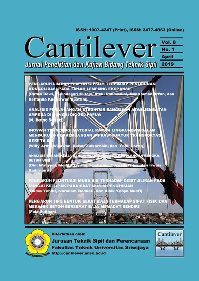 Cantilever Vol.8 No.1 April 2019